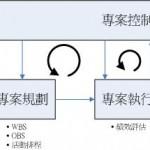 軟體工程 – Capability Maturity Model Integration, CMMI 能力成熟度整合模式 (2) 主題:專案管理