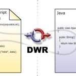 DWR, Direct Web Remoting 研究與實作教學文件