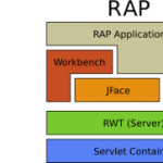 Eclipse Rich Ajax Platform, RAP 1.3 環建建立教學