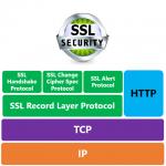 HAProxy 整合 SSL/TLS Client Certificate 教學