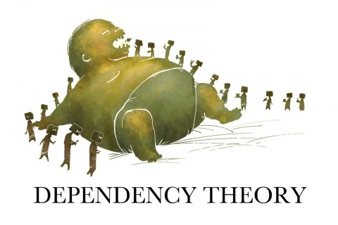 dependencytheory
