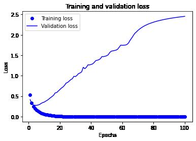 training-loss-chart